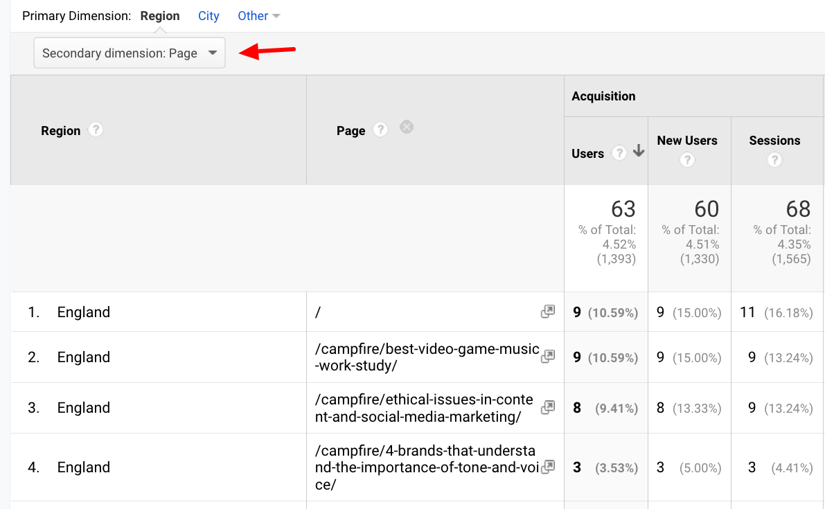 Audience page visits by location in Google Analytics
